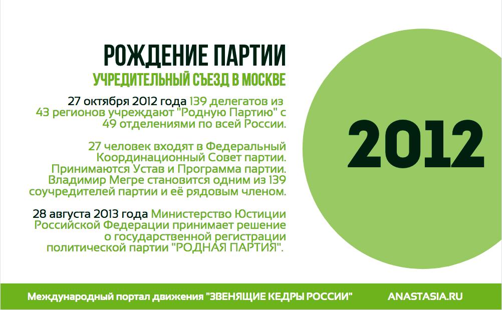 партия2012.png